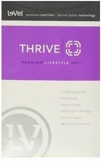 Thrive Patch Critical Review Of Ingredients (updated 2018)