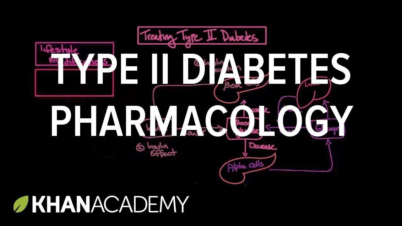 What Is Diabetes Mellitus Endocrine System Diseases Nclex Rn Khan Academy