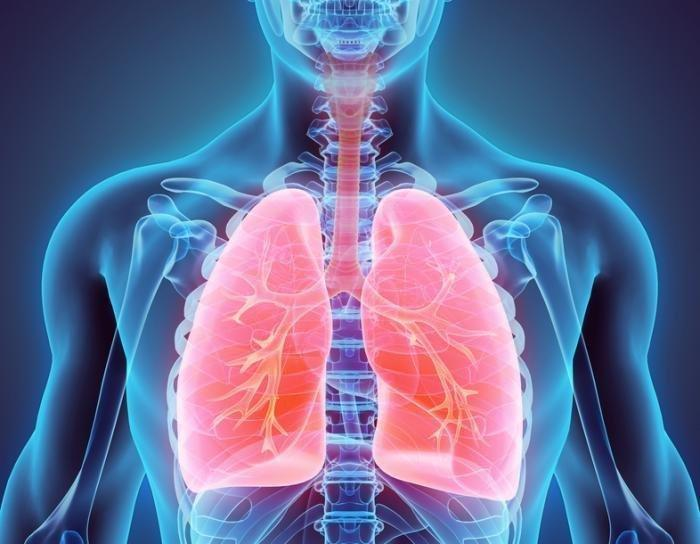 What Is Respiratory Acidosis