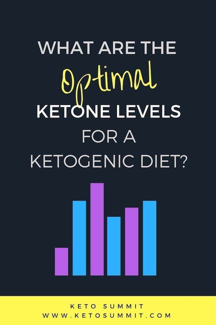 What Are The Optimal Ketone Levels For A Ketogenic Diet?