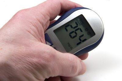 Is Blood Sugar 125 High?