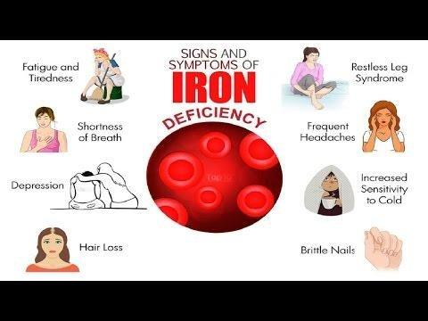 Iron Deficiency May Increase Hba1c Levels