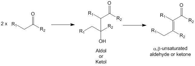 Aldol Condensation – Acid Catalyzed