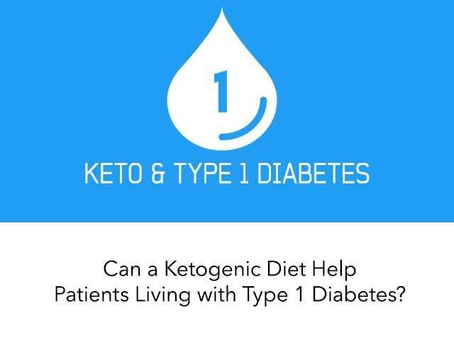 Ketogenic Diet Diabetes Type 1