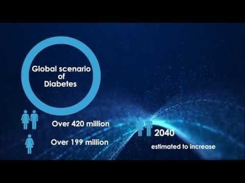 What Is World Diabetes Day?