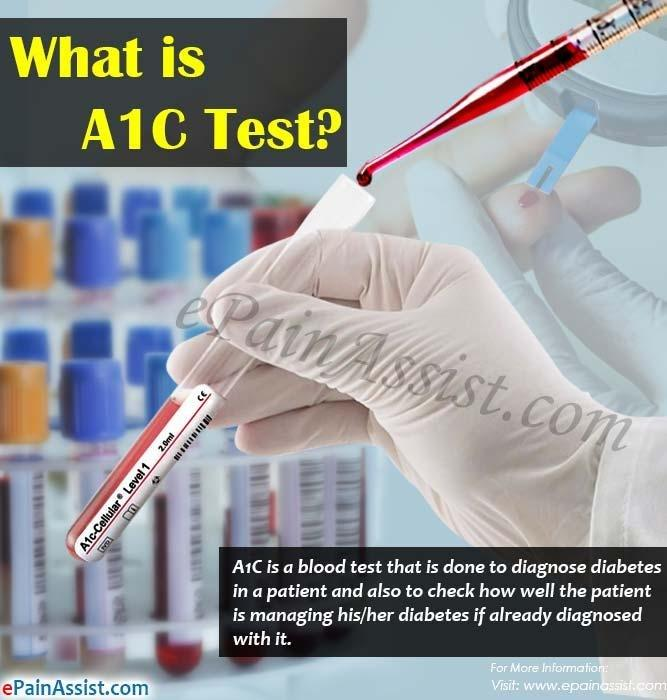 How Long Does It Take To Lower A1c & Ways To Lower A1c
