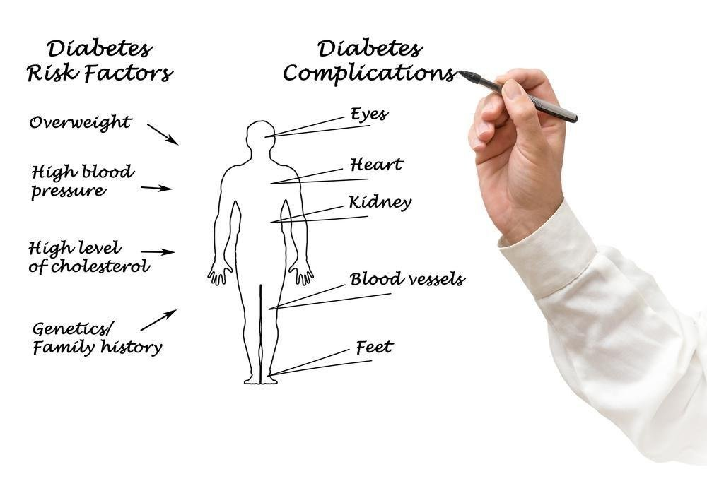 Follow The Guidelines For Diabetic Foot Care Coding