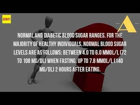 Nice Recommended Target Blood Glucose Level Ranges