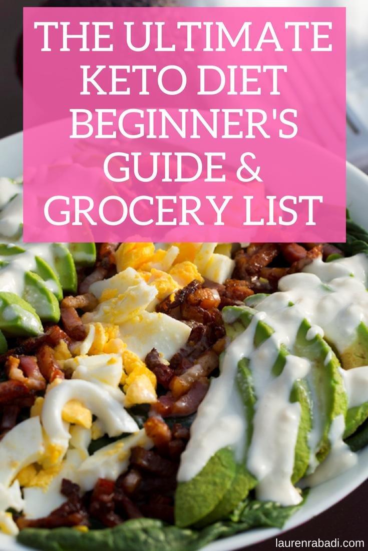 The Ultimate Keto Diet Beginner's Guide & Grocery List