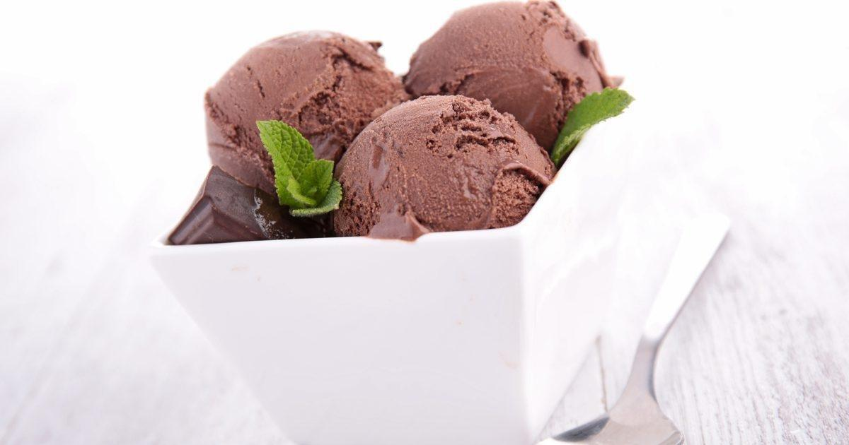 How Does Ice Cream Affect Your Glucose Reading?