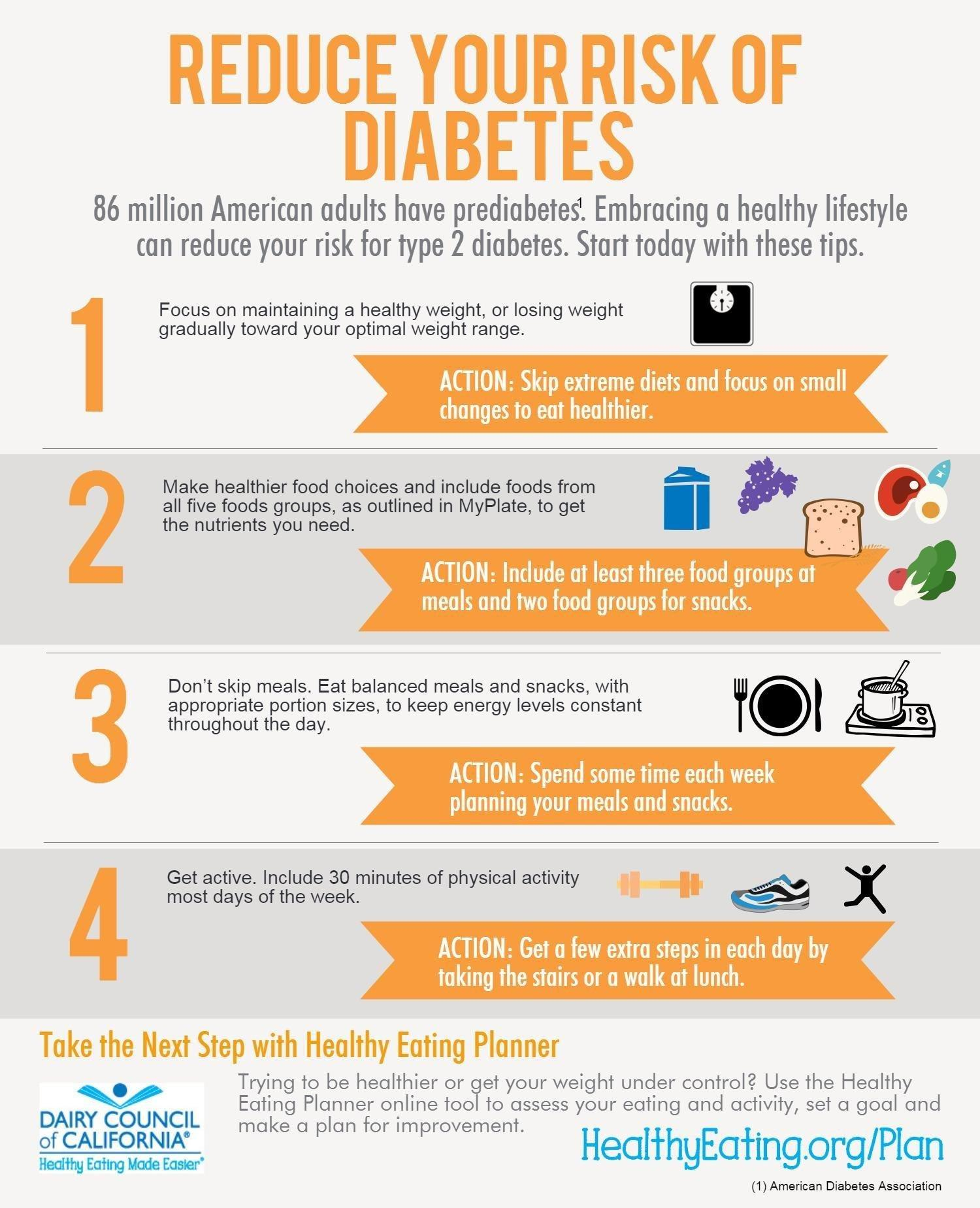 Is Type 2 Diabetes Preventable