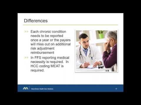 Hcc University: Coding Clinic Clarifies Diabetes And Complications, Ketoacidosis, And Anti-mag Polyneuropathy