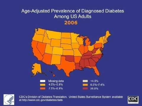 Diabetes Facts Cdc