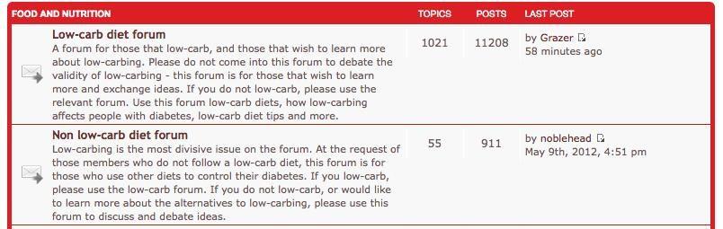 Diabetes Forum Low Carb