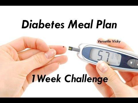 Diabetes And Pcos