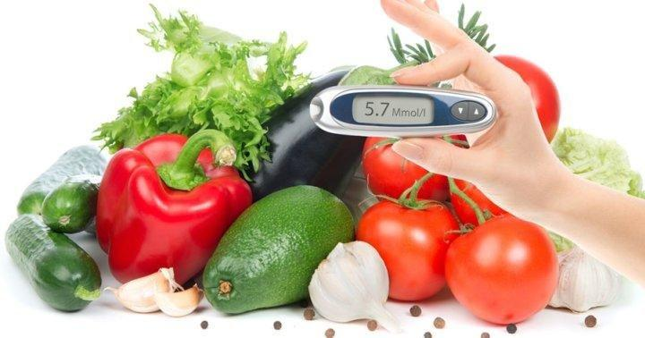How To Cure Type 2 Diabetes Naturally Diet