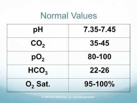 What Is The Most Common Cause Of Metabolic Acidosis?