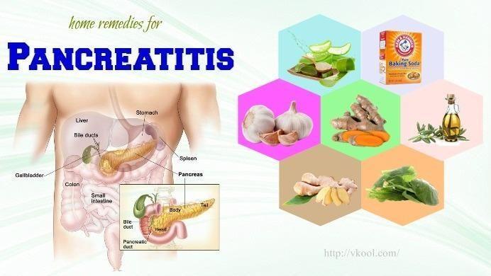 Natural Remedies For Pancreas