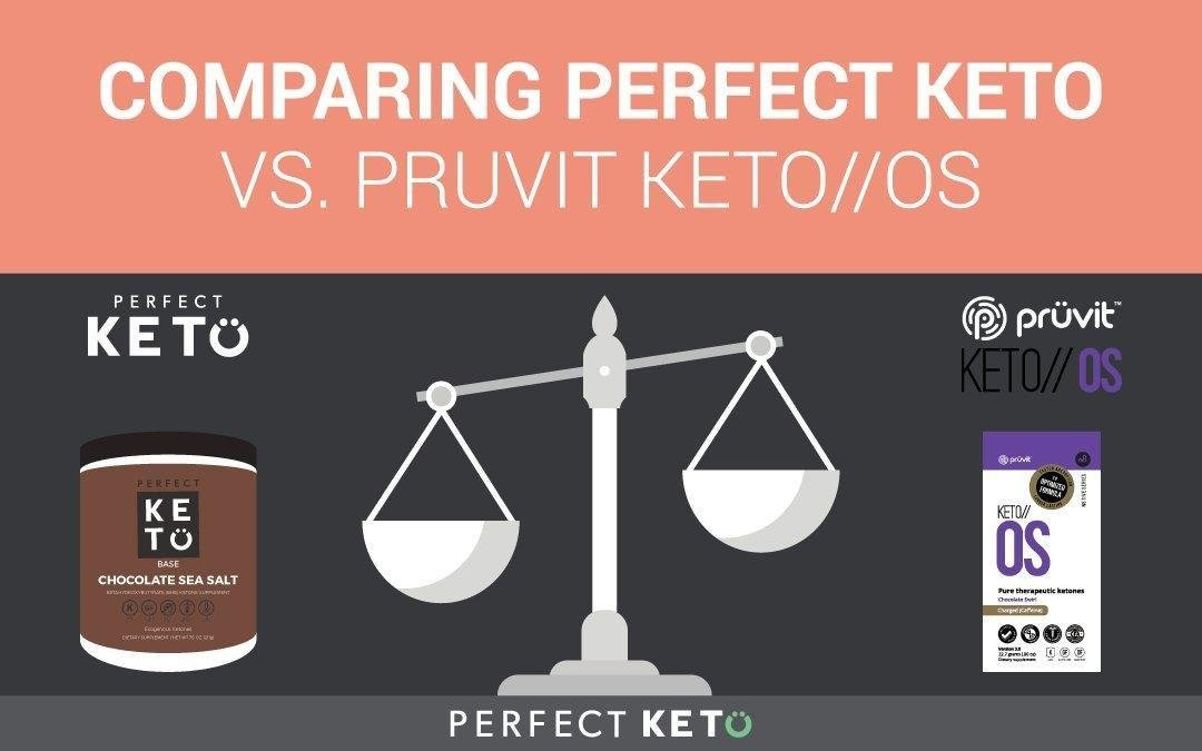 Comparing Perfect Keto Vs. Pruvit Keto//os