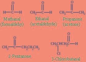 Aldehydes And Ketones