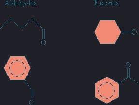 Examples Of Ketones