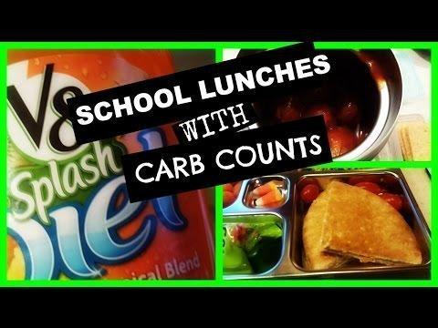 Diabetes Count