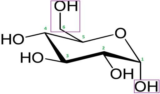 Alpha Glucose Properties