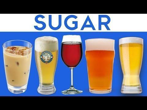 Does Beer Raise Blood Sugar