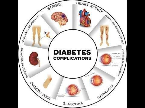 How Does Diabetes Affect The Respiratory System