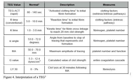 Starvation Ketoacidosis Medscape