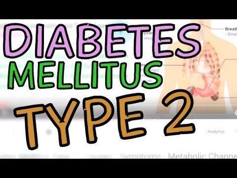 Type 2 Diabetes Hyperglycemia