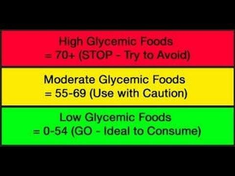 Gi Index - Diabetes - Healingwell.com Forum