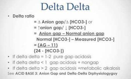 Clinical Manifestations Of Respiratory Acidosis