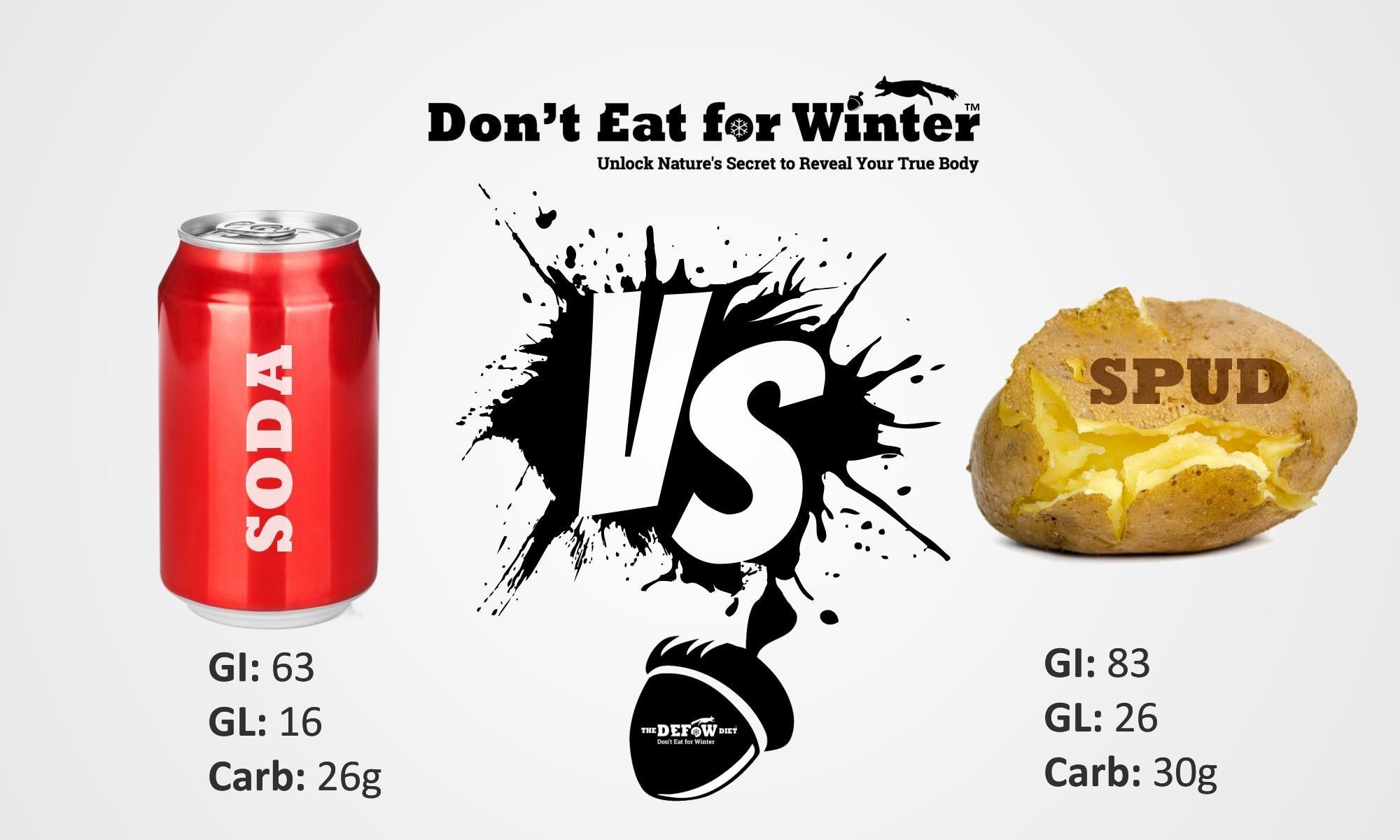 Do Potatoes Raise Blood Sugar Levels?