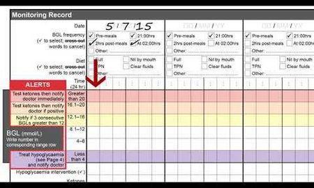 Ati Insulin Chart