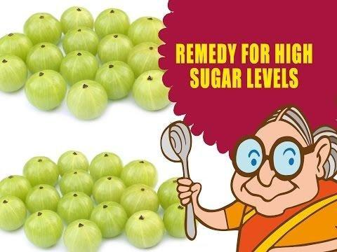 Permanent Cure For Diabetes Type 2 In Ayurveda