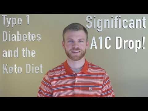 Can Diabetics Do Ketogenic Diet?