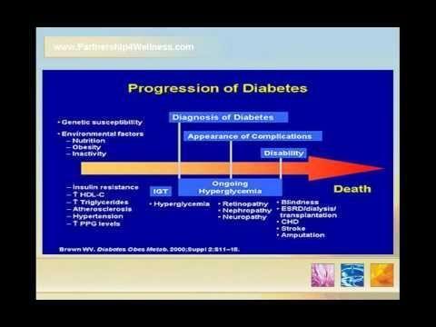 Pre Diabetes Diet Nhs