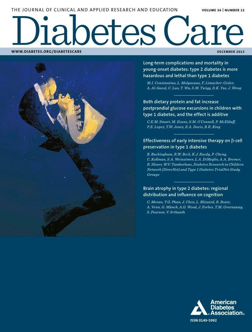 Thirty Years Of Research On The Dawn Phenomenon: Lessons To Optimize Blood Glucose Control In Diabetes