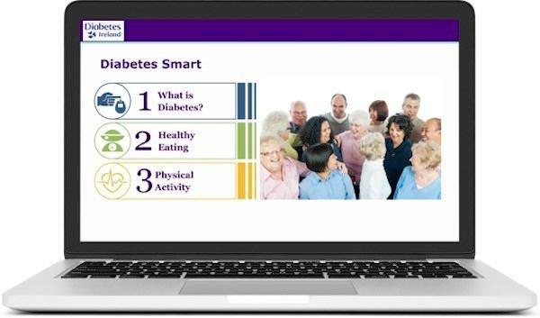 Diabetes Annual Cycle Of Care Checklist