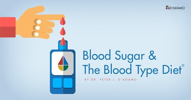 Blood Sugar & The Blood Type Diet July 28, 2016uncategorizedoff