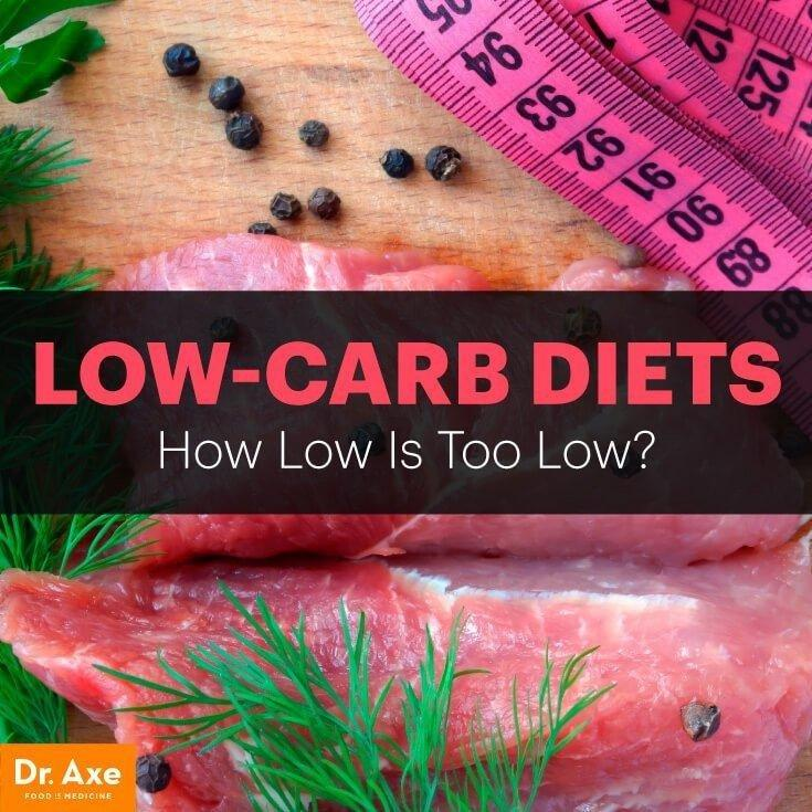 Benefits And Risks Of A Low-carb Diet — And How Low Is Too Low?