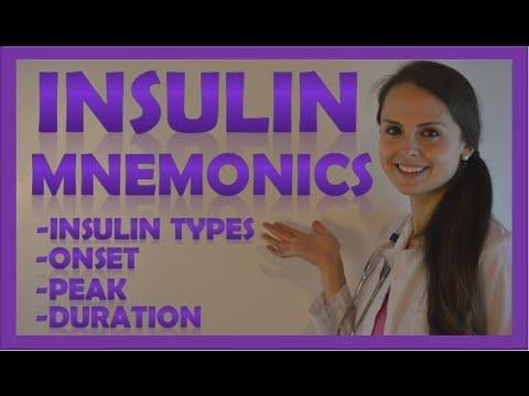 Insulin Types: A Review