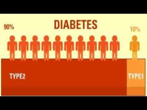 Diabetes Mellitus Pdf Download