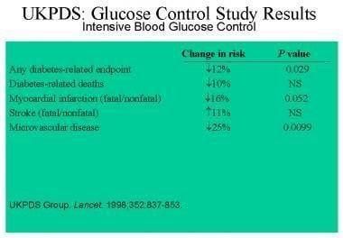 Type 2 Diabetes Mellitus Treatment & Management