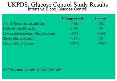 Type 2 Diabetes Treatment Guidelines