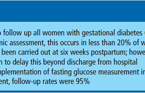 Early Postpartum Glycaemic Assessment In Patients With Gestational Diabetes