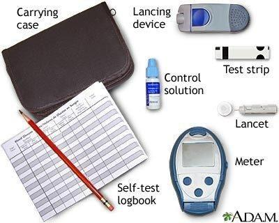 Blood Sugar Control For Diabetes – A How To Guide