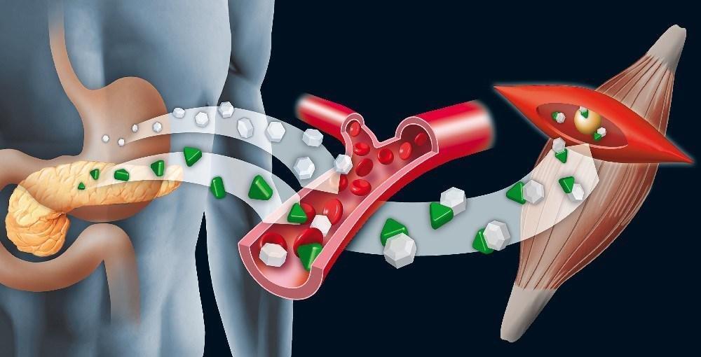 Breakthroughs For Diabetes Treatments
