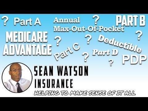 Medicare Part B Diabetic Supplies Prescription Requirements